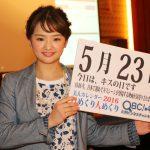 5月23日 北海道のプロスポーツ まとめ!